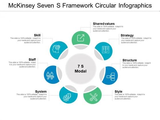 Mckinsey Seven S Framework Circular Infographics Ppt PowerPoint Presentation Layouts Portrait PDF