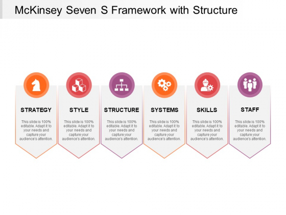Mckinsey Seven S Framework With Structure Ppt PowerPoint Presentation Slides Visual Aids PDF