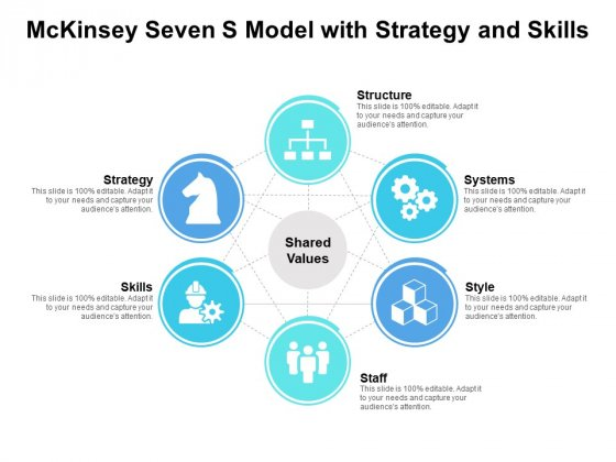 Mckinsey Seven S Model With Strategy And Skills Ppt PowerPoint Presentation Portfolio Visual Aids PDF