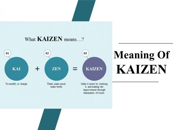 Meaning Of Kaizen Ppt PowerPoint Presentation Ideas Portfolio