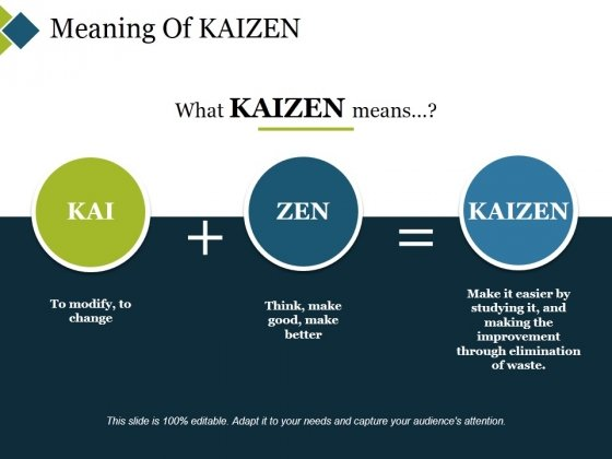 Meaning Of Kaizen Ppt PowerPoint Presentation Slides Layout