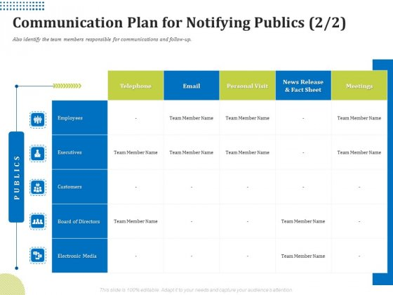 Means Of Communication During Disaster Management Communication Plan For Notifying Publics Meetings Diagrams PDF