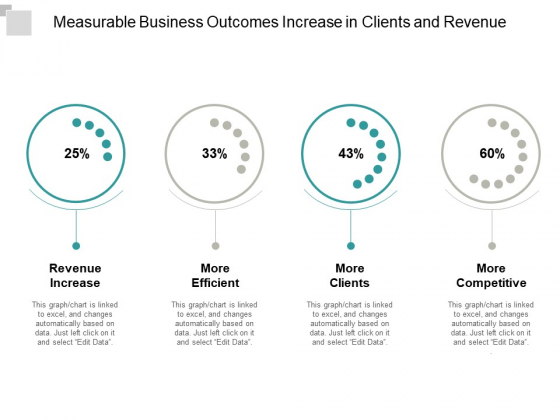 Measurable Business Outcomes Increase In Clients And Revenue Ppt Powerpoint Presentation Portfolio Ideas