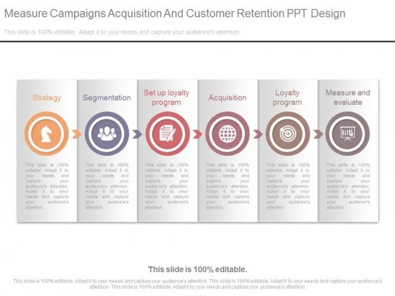 Measure Campaigns Acquisition And Customer Retention Ppt Design