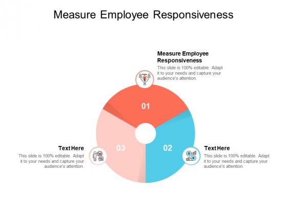 Measure Employee Responsiveness Ppt PowerPoint Presentation Infographics Slide Download Cpb