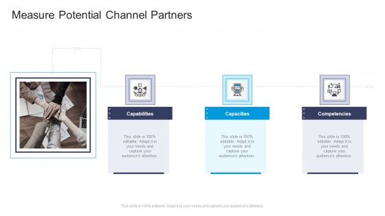 Measure Potential Channel Partners Capacities Commercial Marketing Guidelines And Tactics Guidelines PDF