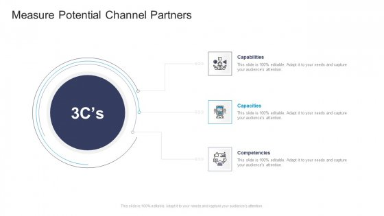 Measure Potential Channel Partners Competencies Commercial Marketing Guidelines And Tactics Template PDF