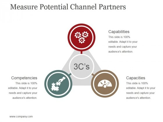 Measure Potential Channel Partners Template 2 Ppt PowerPoint Presentation Inspiration Information