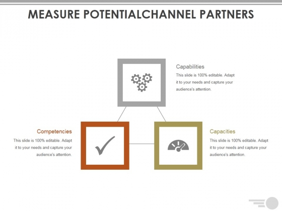 Measure Potentialchannel Partners Ppt PowerPoint Presentation Model Outfit