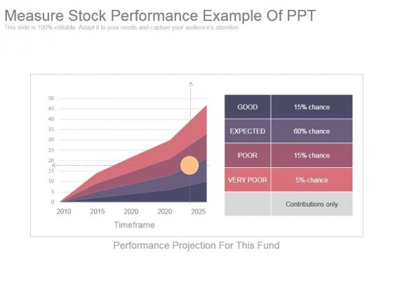 Measure Stock Performance Example Of Ppt