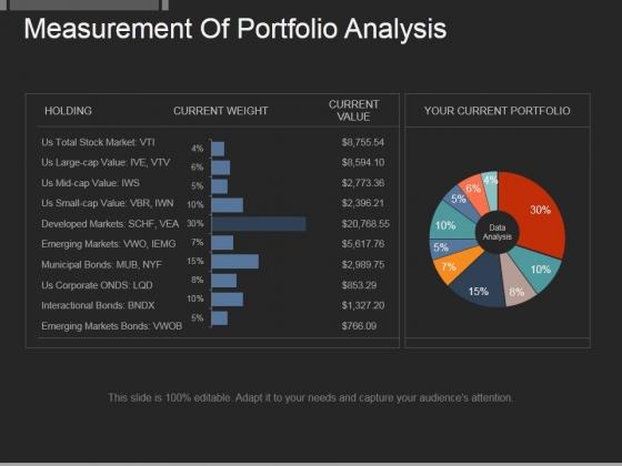 Measurement Of Portfolio Analysis Ppt PowerPoint Presentation Example