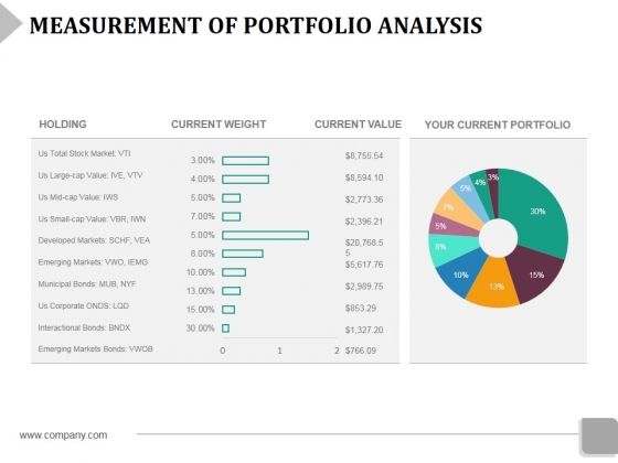 Measurement Of Portfolio Analysis Ppt PowerPoint Presentation Gallery Shapes