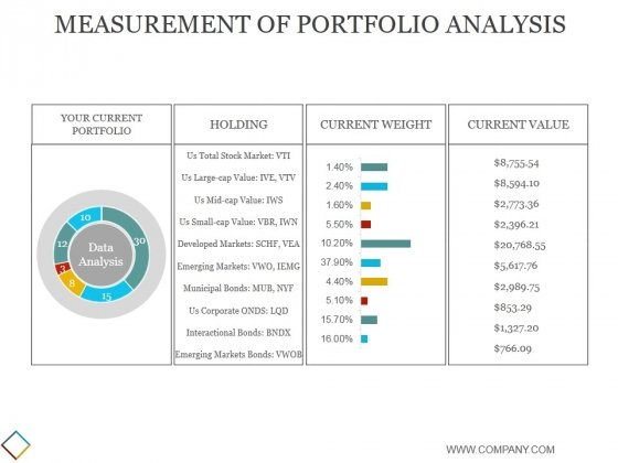 Measurement Of Portfolio Analysis Ppt PowerPoint Presentation Ideas