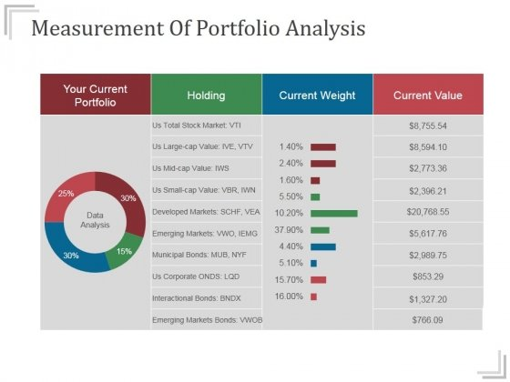 Measurement Of Portfolio Analysis Ppt PowerPoint Presentation Influencers