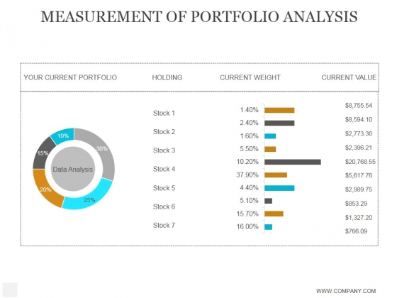 Measurement Of Portfolio Analysis Ppt PowerPoint Presentation Inspiration