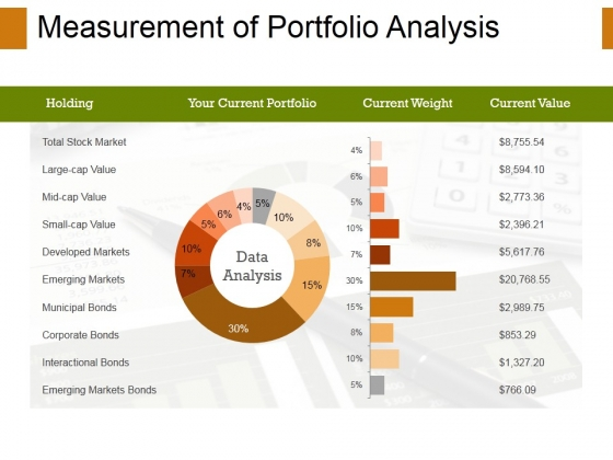 Measurement Of Portfolio Analysis Ppt PowerPoint Presentation Slides Clipart Images