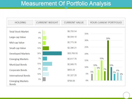 Measurement Of Portfolio Analysis Ppt Powerpoint Presentation Summary Outfit