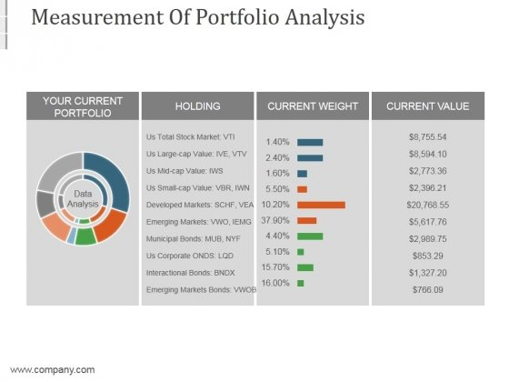 Measurement Of Portfolio Analysis Ppt PowerPoint Presentation Tips