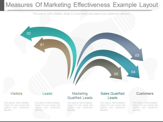 Measures Of Marketing Effectiveness Example Layout