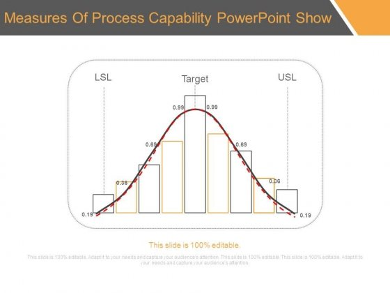 Measures of process capability powerpoint show for Process capability study template