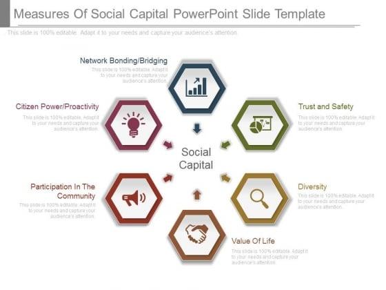 Measures Of Social Capital Powerpoint Slide Template