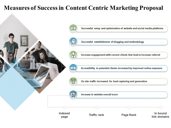 Measures Of Success In Content Centric Marketing Proposal Ppt PowerPoint Presentation Ideas Professional