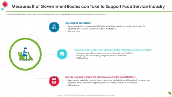 Measures_That_Government_Bodies_Can_Take_To_Support_Food_Service_Industry_Inspiration_PDF_Slide_1