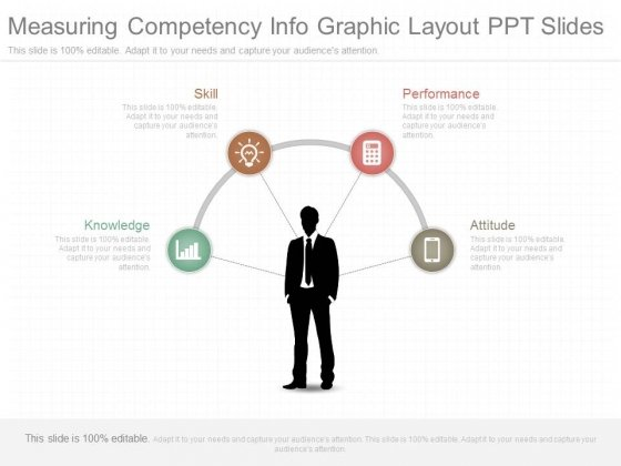 Measuring Competency Info Graphic Layout Ppt Slides