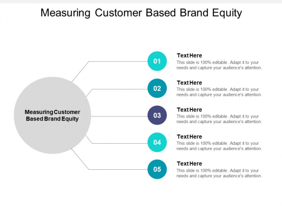 Measuring Customer Based Brand Equity Ppt PowerPoint Presentation Layouts Gridlines Cpb