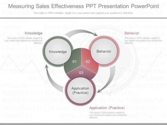Measuring Sales Effectiveness Ppt Presentation Powerpoint