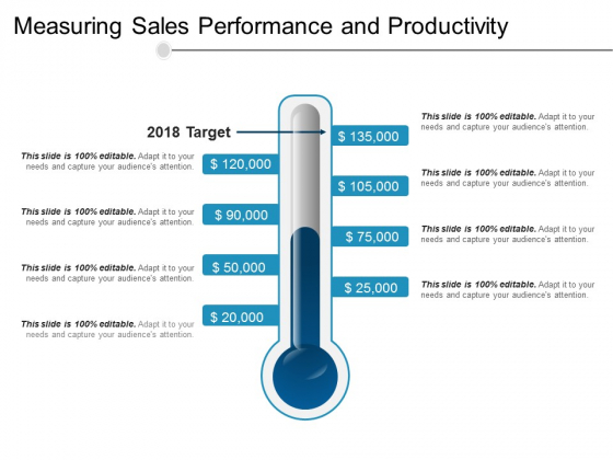 Measuring Sales Performance And Productivity Ppt PowerPoint Presentation Infographic Template Sample