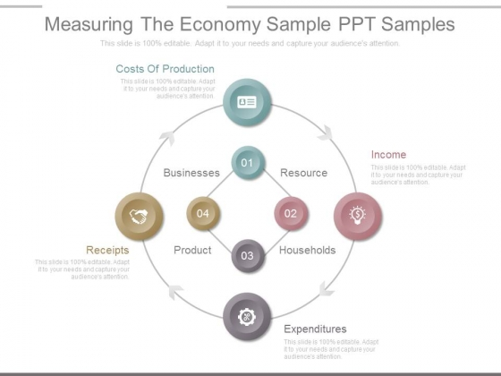 Measuring The Economy Sample Ppt Samples
