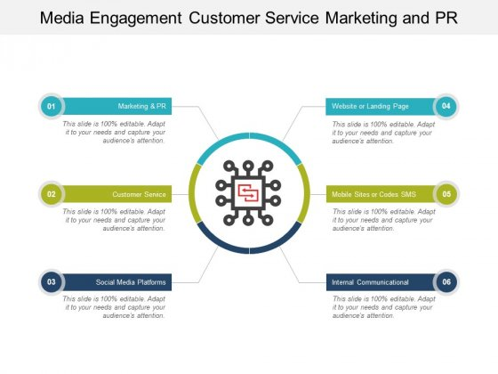 Media Engagement Customer Service Marketing And Pr Ppt PowerPoint Presentation Professional Elements