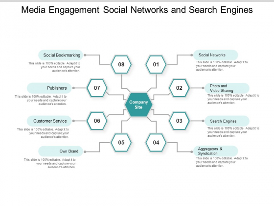 Media Engagement Social Networks And Search Engines Ppt PowerPoint Presentation Icon Objects