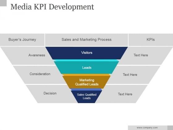 Media KPI Development Ppt PowerPoint Presentation Clipart