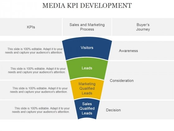 Media Kpi Development Ppt PowerPoint Presentation Show Icon