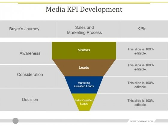Media Kpi Development Ppt PowerPoint Presentation Slides Files