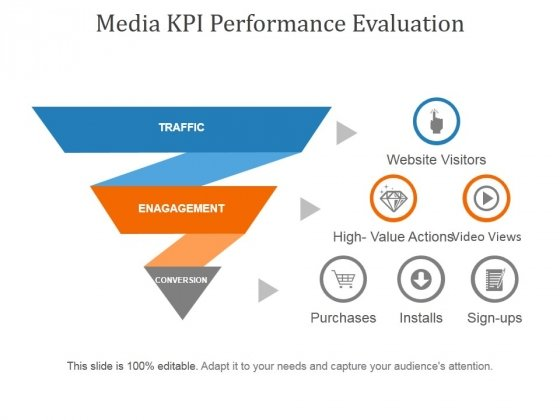 Media Kpi Performance Evaluation Ppt PowerPoint Presentation Visual Aids