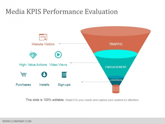 Media Kpis Performance Evaluation Ppt PowerPoint Presentation File Templates