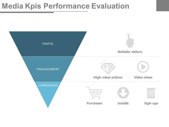 Media_Kpis_Performance_Evaluation_Ppt_Slides_1