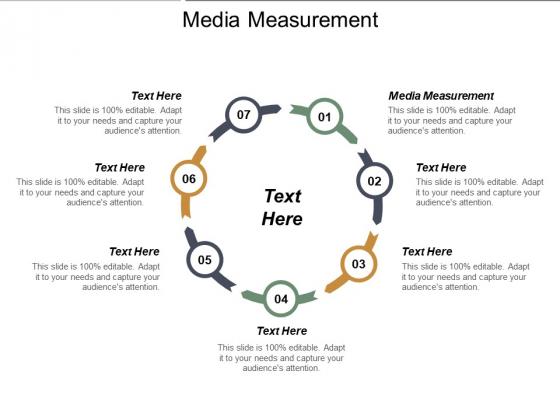 Media Measurement Ppt PowerPoint Presentation Layouts Ideas Cpb