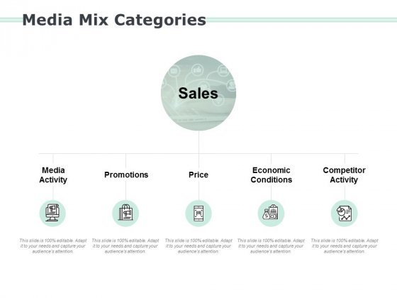 Media Mix Categories Ppt PowerPoint Presentation Gallery Template