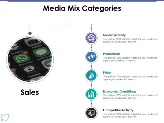 Media Mix Categories Ppt PowerPoint Presentation Infographics Images
