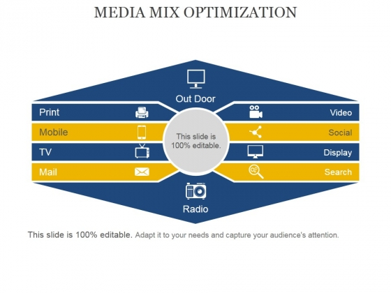 Media Mix Optimization Ppt PowerPoint Presentation Gallery Inspiration