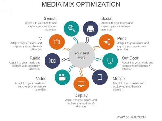 Media Mix Optimization Ppt PowerPoint Presentation Portfolio