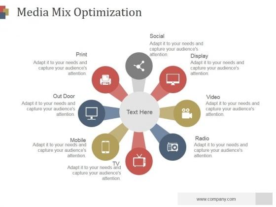 Media Mix Optimization Ppt PowerPoint Presentation Tips