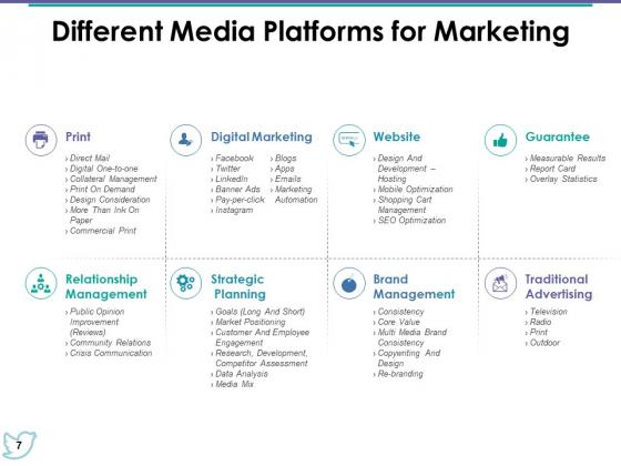 Media_Mix_Ppt_PowerPoint_Presentation_Complete_Deck_With_Slides_Slide_7