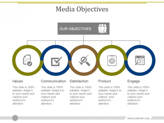 Media Objectives Template 2 Ppt PowerPoint Presentation Diagram Graph Charts