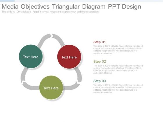 Media Objectives Triangular Diagram Ppt Design
