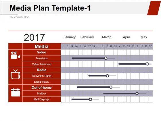 Media Plan Template 1 Ppt PowerPoint Presentation Icon Format Ideas